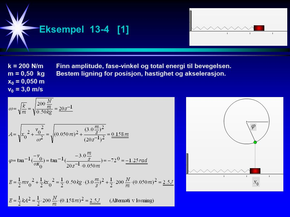 Eksempel 13-4 [1] k = 200 N/m Finn amplitude, fase-vinkel og total energi til bevegelsen.